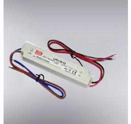 Napajanje CI-PS GSM 110